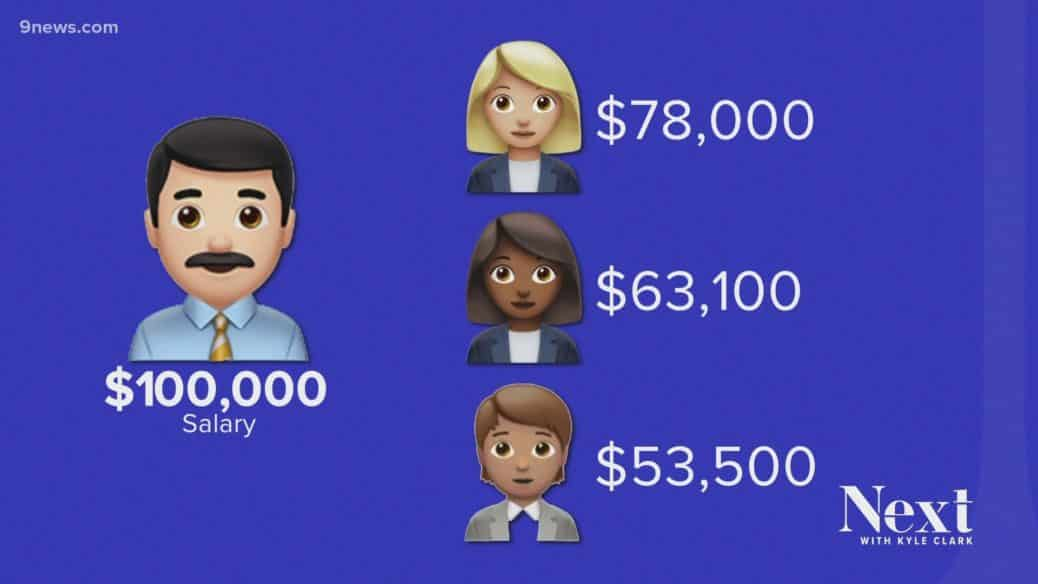 graphic three women and a man with salary comparison