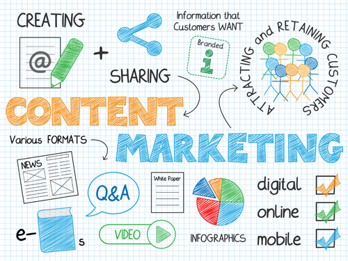content marketing template with graphics